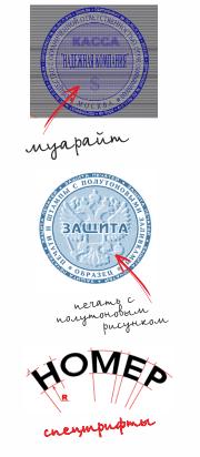 изготовление печати с защитой