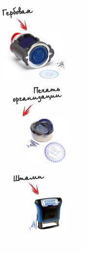 изготовление печати для ИП и ООО